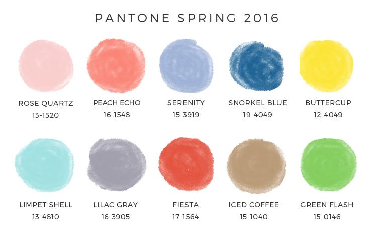 Pantone spring kolory